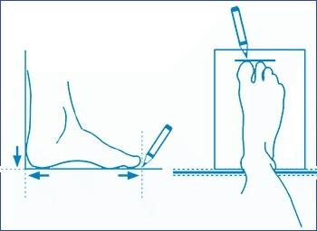 Рисунок как измерить стопу