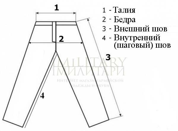 Мерки брюки